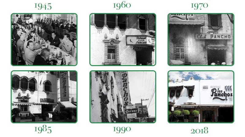 Restaurante Los Panchos nuestra historia desde 1945